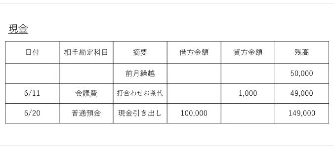 総勘定元帳の書き方|現金