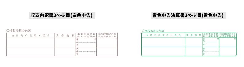 決算書で地代家賃を記入する項目