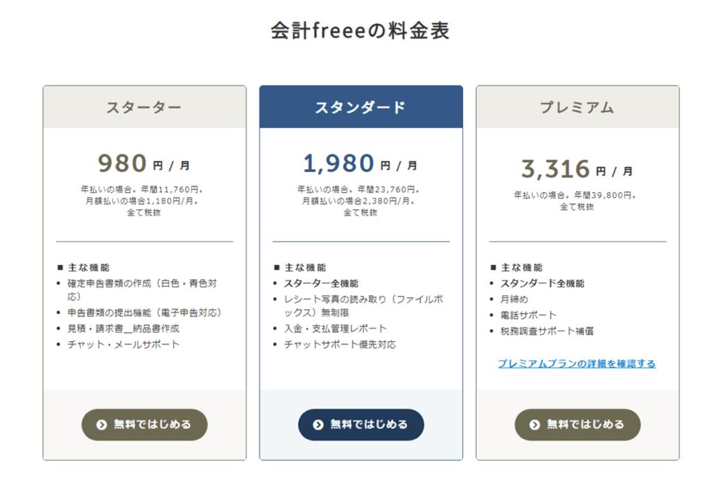 改定 freee料金表