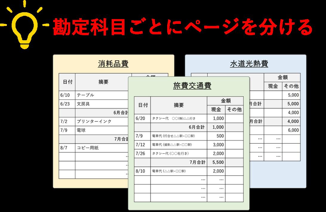 経費帳は勘定科目でページを分ける