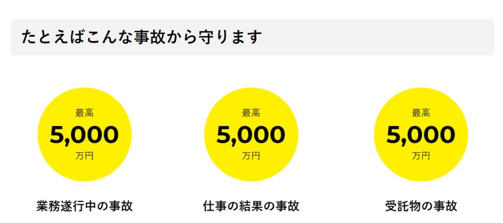 フリーナンス 補償 5,000万円